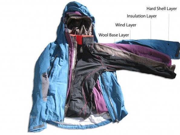 layered winter clothing for backpacking